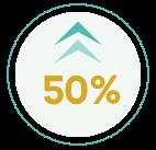 Fertibiome mejora la disbiosis en un 50%
